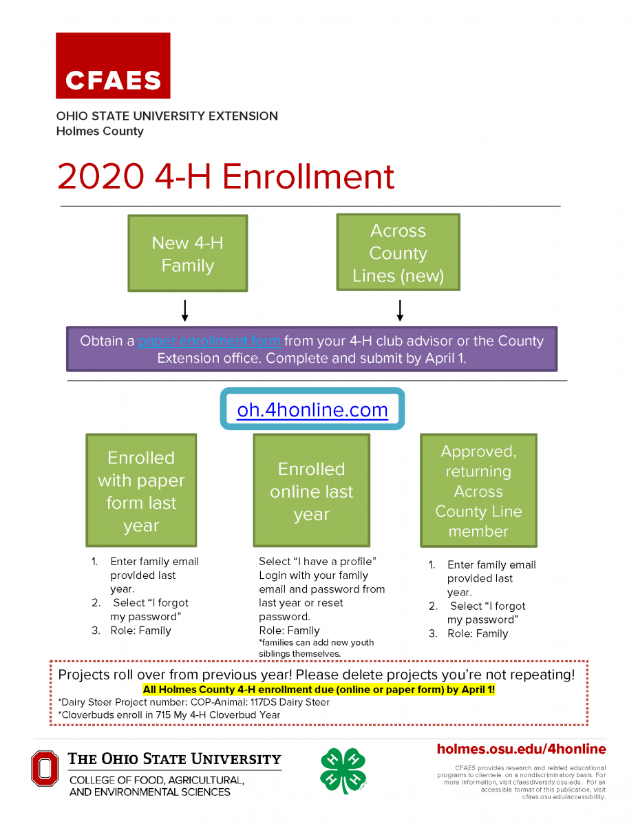2020 Holmes County 4-H Enrollment