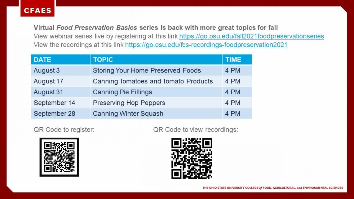 Virtual Food Preservation Basics Series Fall 2021